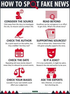 How_to_Spot_Fake_News_CC BY 4.0 IFLA