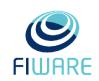 Fiware2